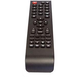 ActivPanel Remote Control (55, 65, 70 & 84)